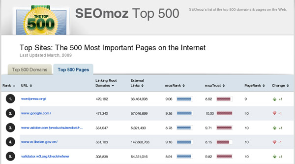top500 pages